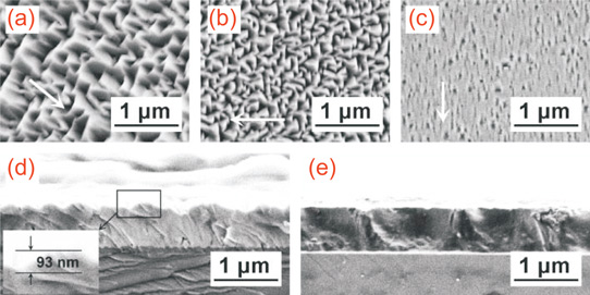 Top-view surface SEM micrographs for samples A, B and C with white arrows pointing in c-direction; and cross-sectional SEM micrographs for samples (d)A and (e)C.
